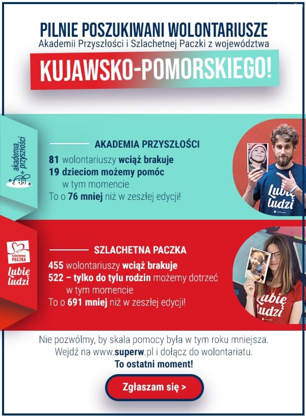 paczka_akademia_szukamy_wolontariuszy_2021_09_21_wojewodztwo_kujawsko_pomorskie