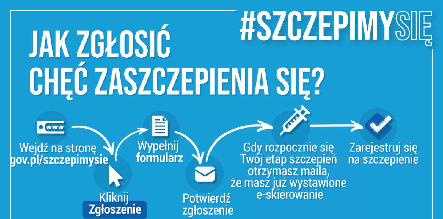 Inowrocław - Dworczyk: w piątek rozpocznie się rejestracja na szczepienia dla osób po 80. roku życia