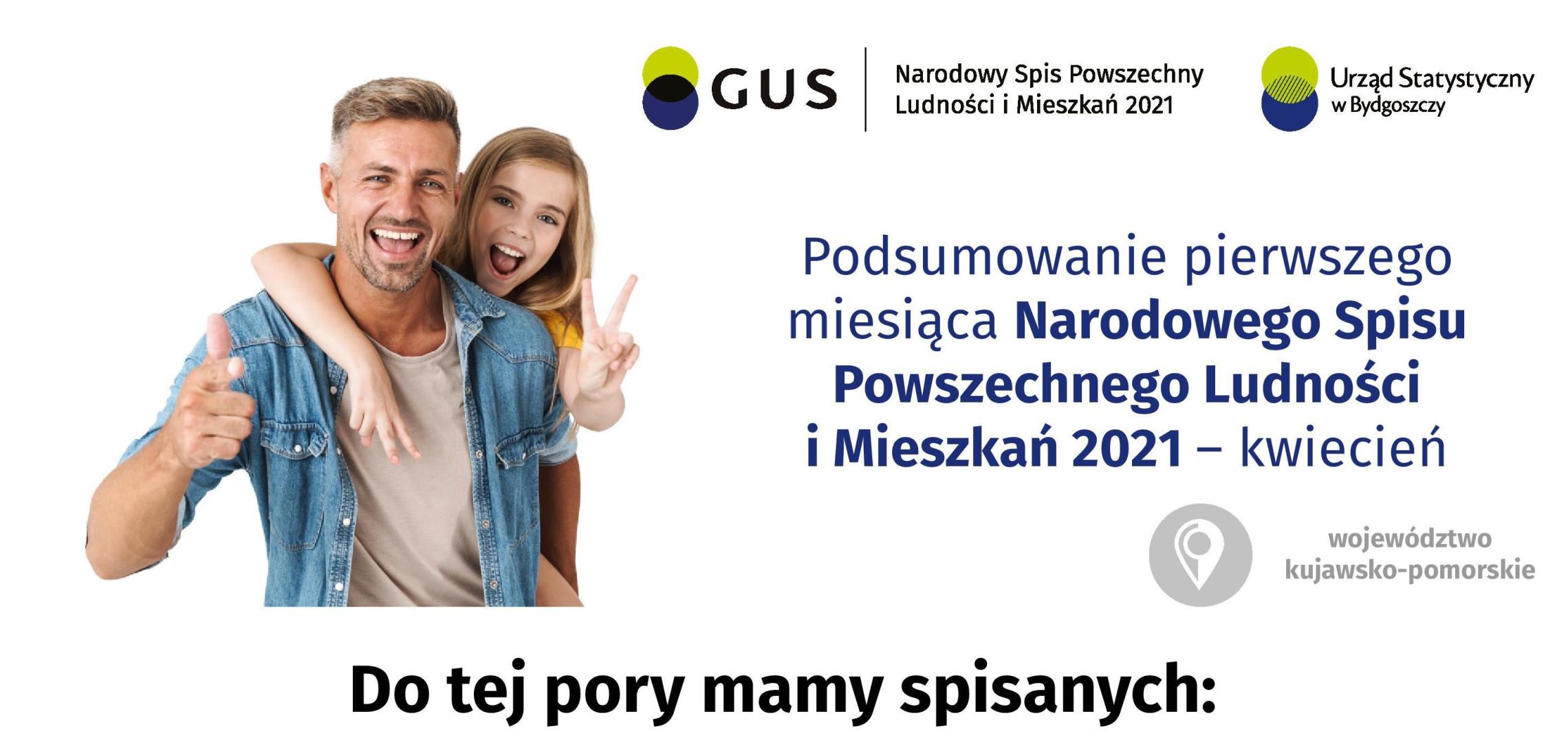 Inowrocław - Trwa spis powszechny. Ilu z nas się już spisało?