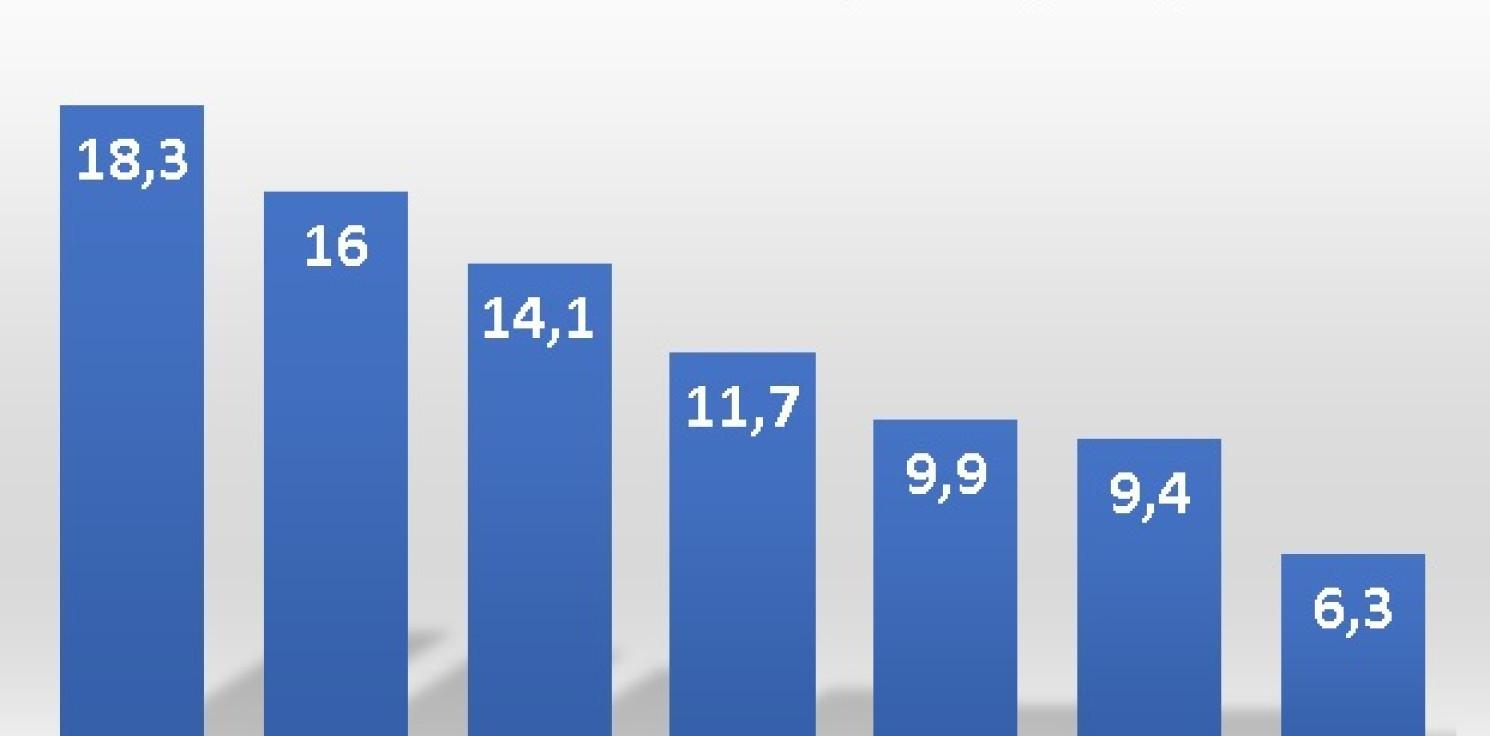 Kraj - Polacy palą legalnie - najniższy w historii badań udział szarej strefy w rynku wyrobów tytoniowych