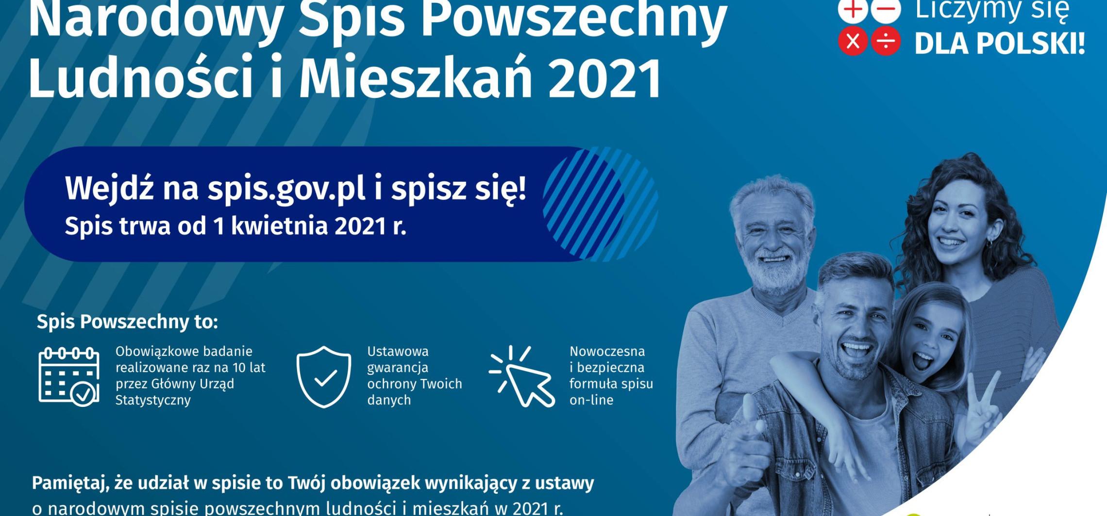 Inowrocław - Kolejne okazje do spisu. Miejsca i terminy